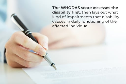 GAF Score psychology. WHODAS is better for looking at the disability.